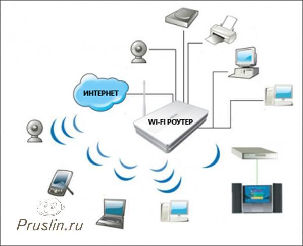 Как подключить wi-fi в доме  самостоятельно?